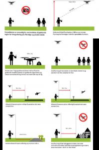 Denmark_Drone rules image _FINAL_SEPT2016