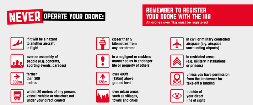 Ireland_CAA_drone rules graphic